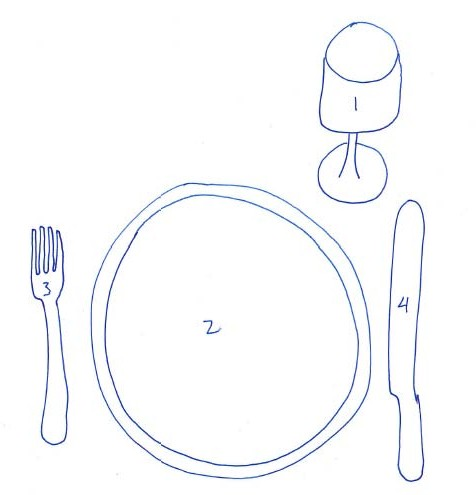 place setting... simple
