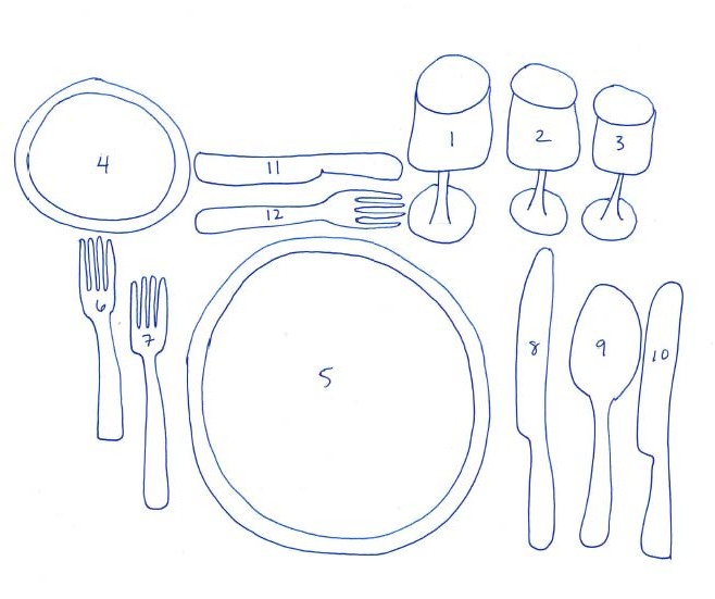 place setting ....formal